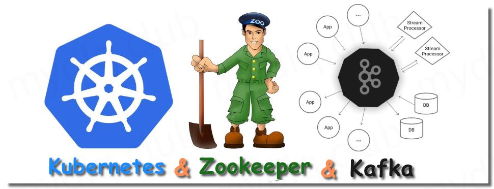 Kubernetes 部署 Kafka & Zookeeper & Kafka Manager