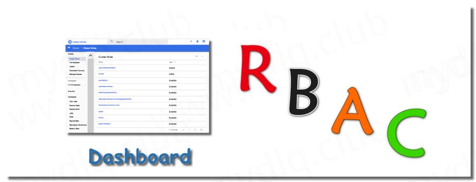 Kubernetes 为用户使用 Dashboard 创建 RBAC 权限