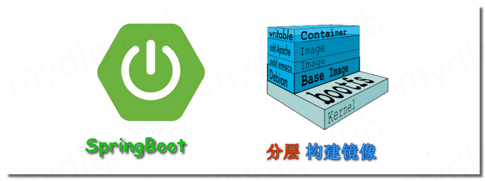 SpringBoot 2.3.x 分层构建 Docker 镜像实践