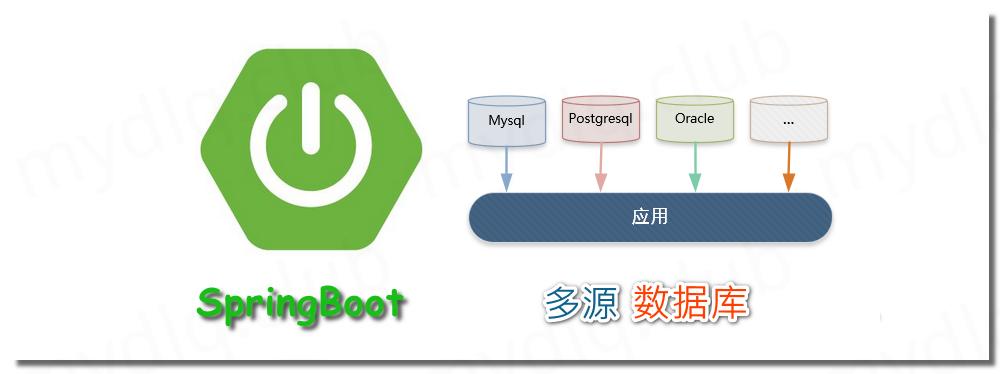 SpringBoot 结合 Mybatis 实现对多源数据库操作